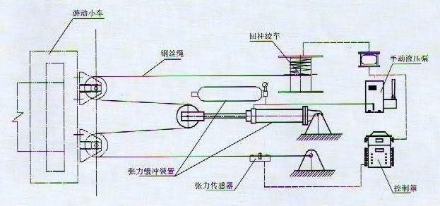 区控箱qkx-ss接线图